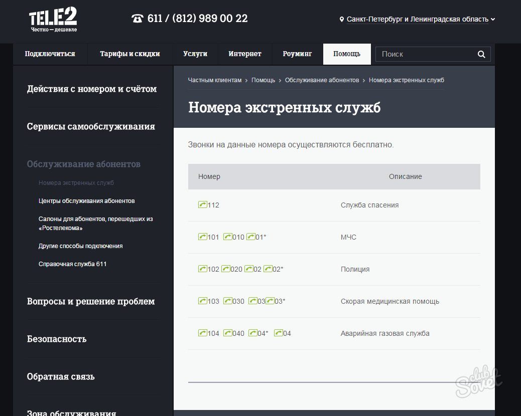 And how to transfer money on tele2 from one number to another phone 63